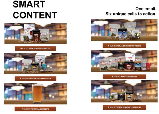 Smart Content EYEMAGINE