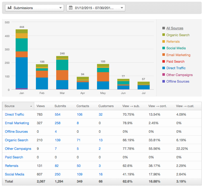 55_Ways_ebook_Statistics